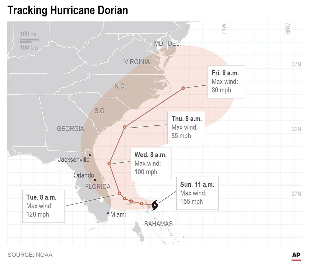 Record-setting Hurricane Dorian keeps pounding north Bahamas