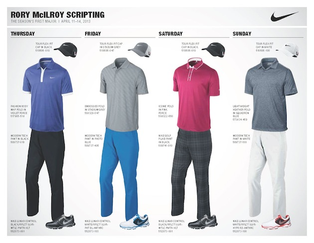 what tiger woods  rory mcilroy and other big names will be