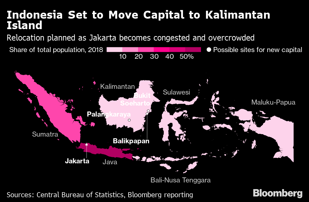 Jokowi to Announce New Indonesia Capital to Replace Jakarta