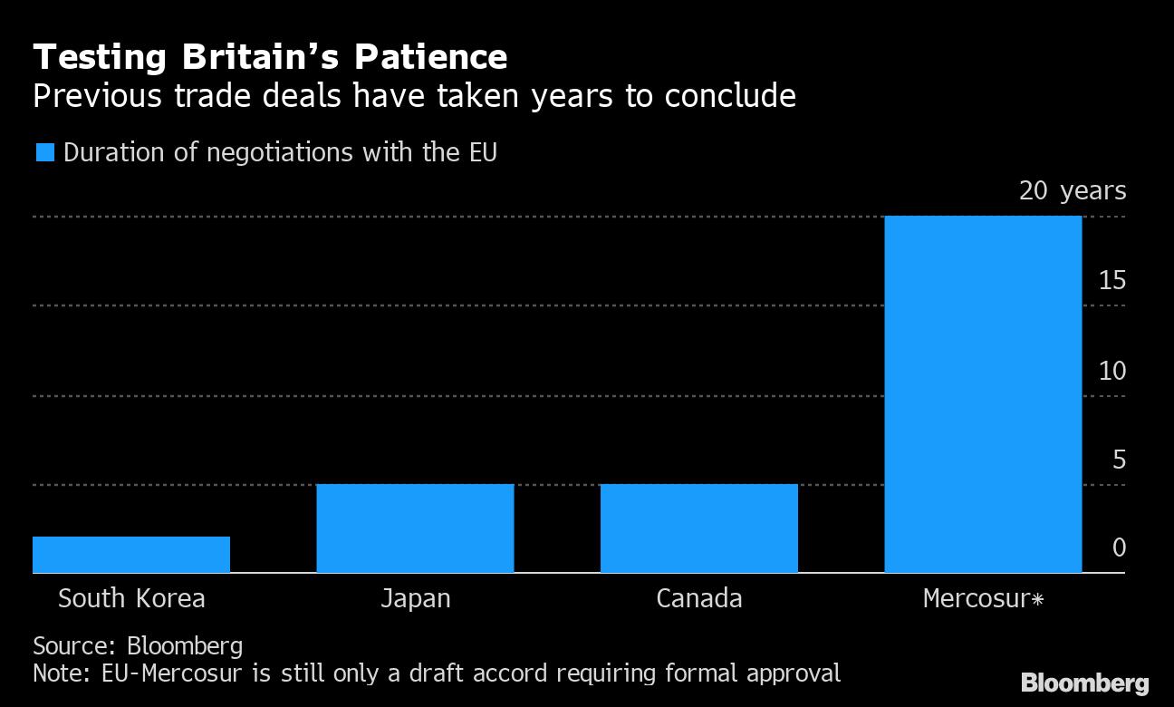 Brexit Extension Hides a Bigger Threat for Boris Johnson