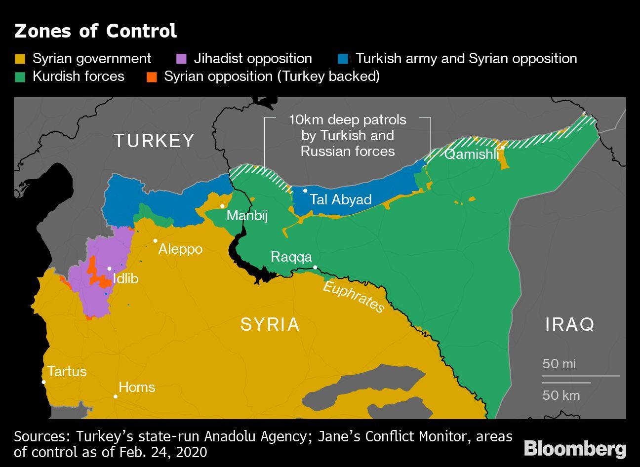 Europe Risks New Migration Meltdown as Erdogan Opens Floodgates