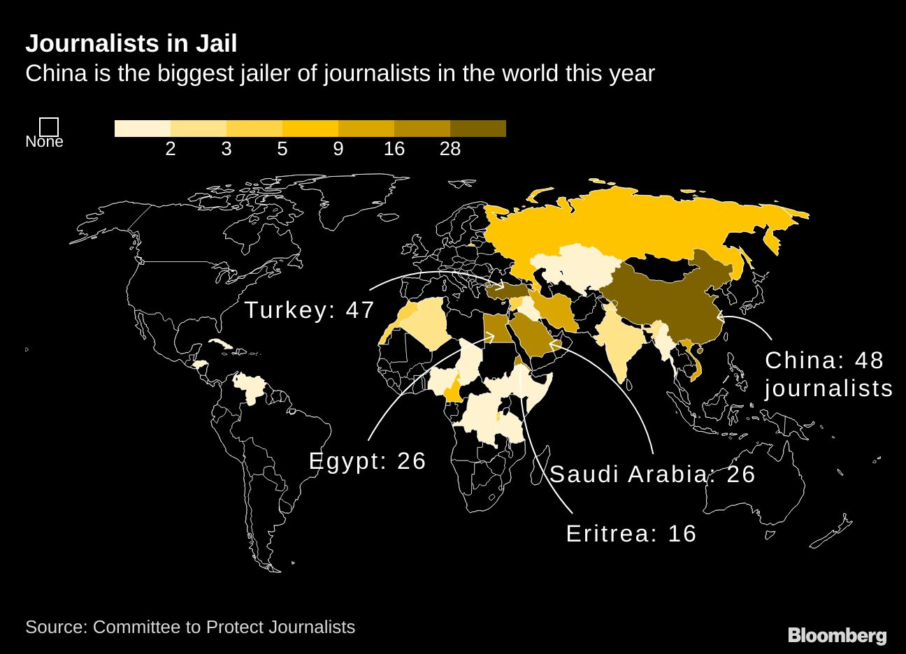 China Was Biggest Jailer of Journalists in 2019, Group Says