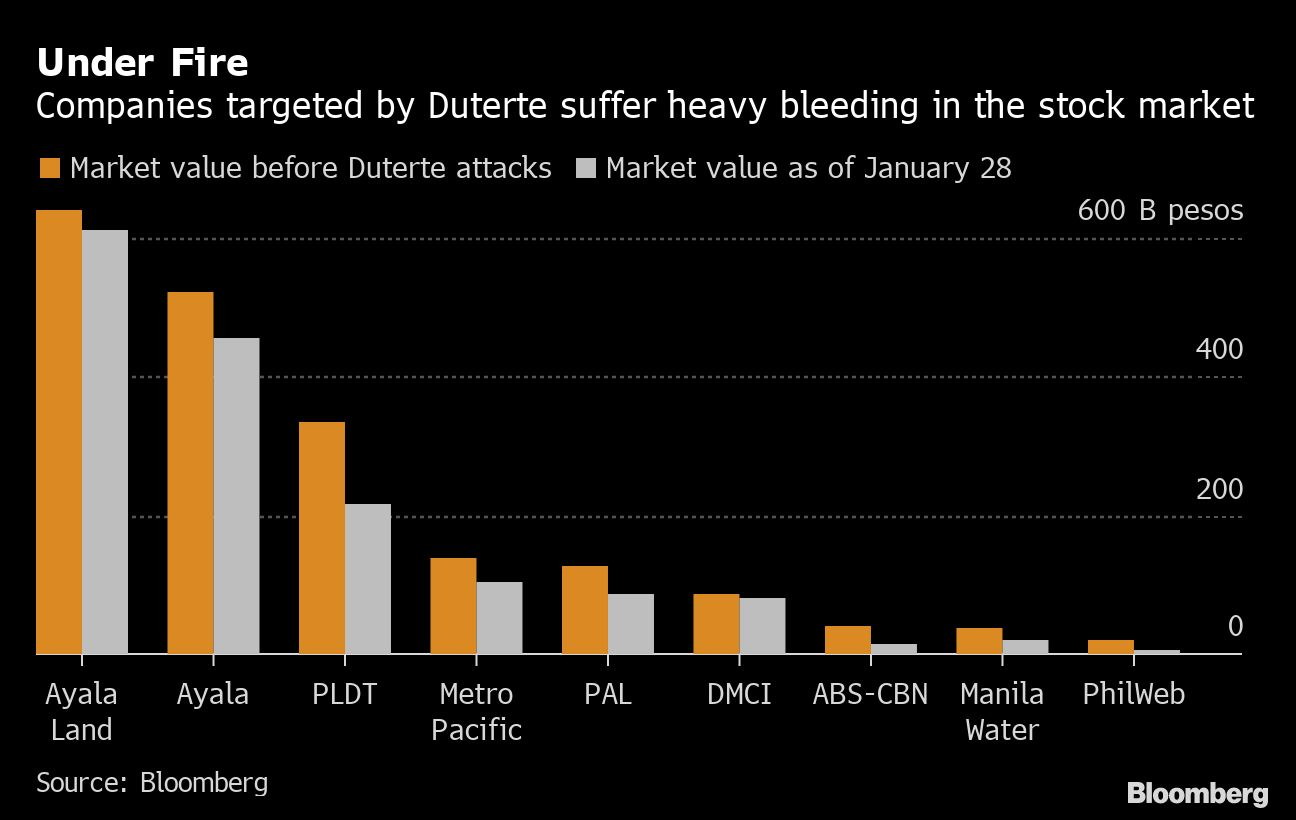 Duterte Takes On Philippine Elite and Ends Up Even More Popular