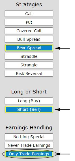 Option trading yahoo finance