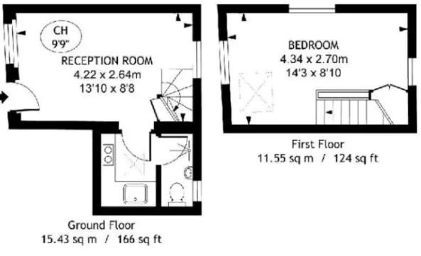 El plano de la casa (DOUGLAS & GORDON)