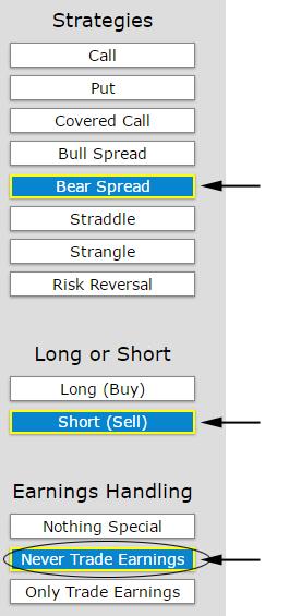 Options trading yahoo finance