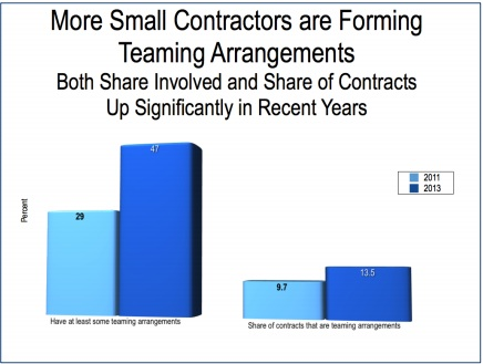 how to find subcontracting work