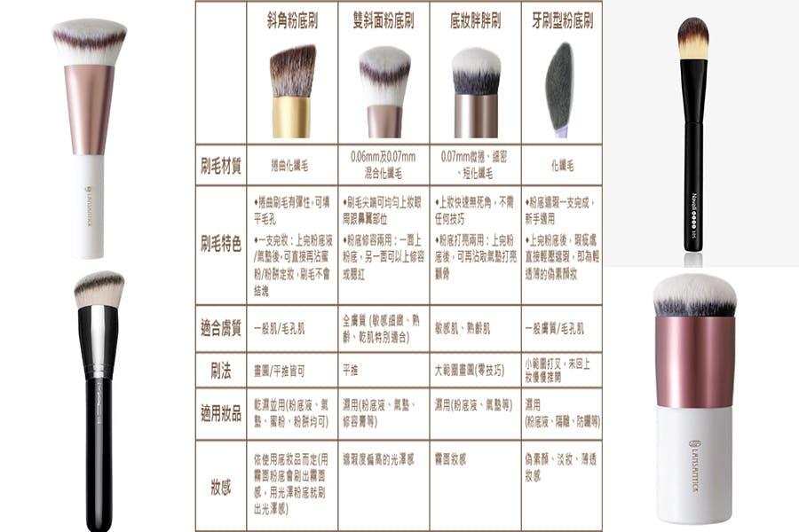 LSY林三益專業彩妝刷具|美周報