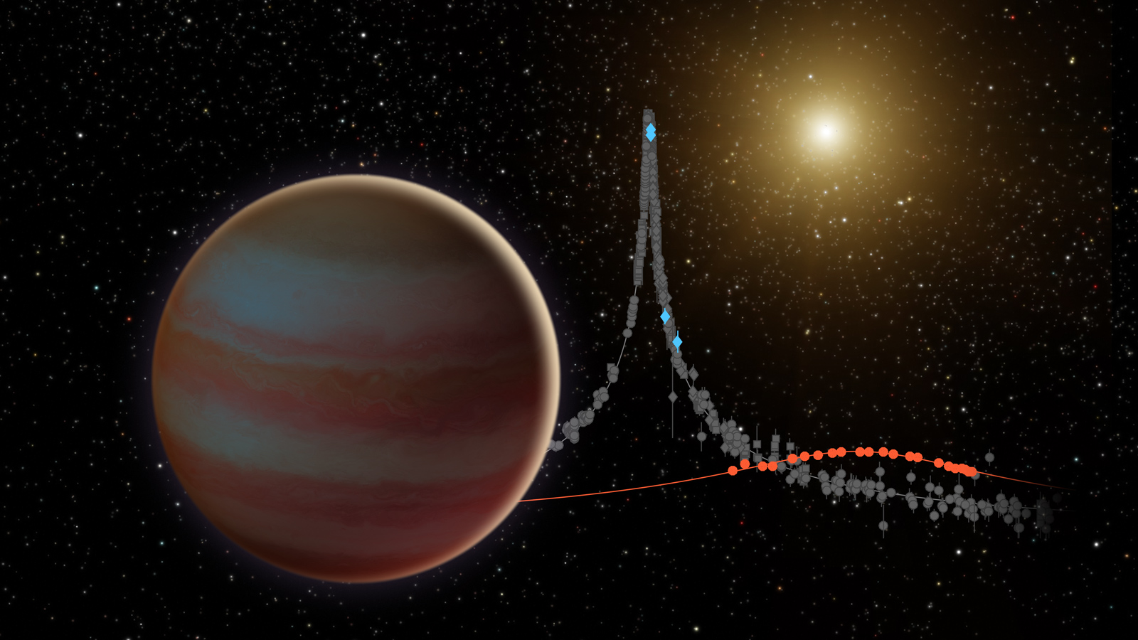 Astronomers Have Decoded a Weird Signal Coming from a Strange, 3-Body Star System