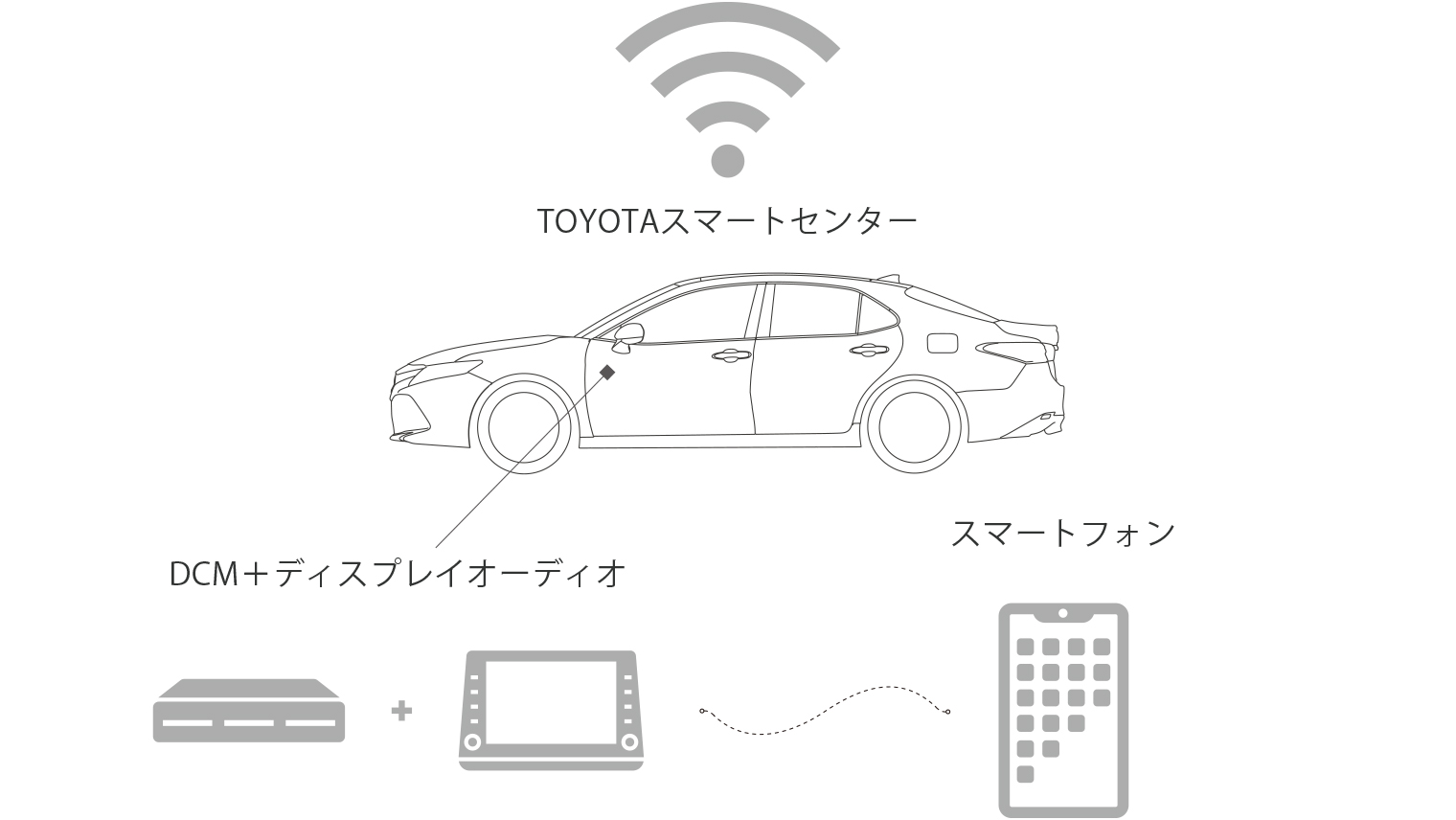 carlineup_camry_utility_top_connected_1.jpg