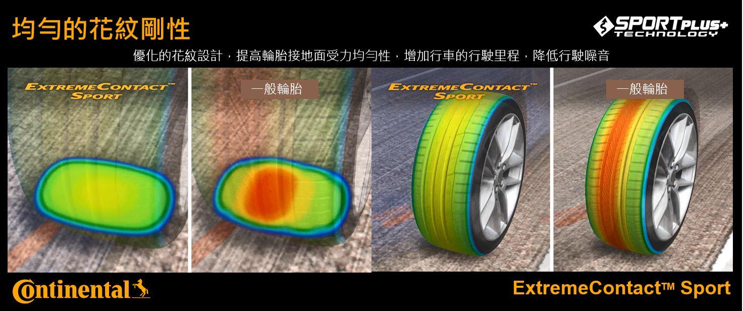 3) 焦點技術 SportPlus 均勻的花紋剛性.JPG