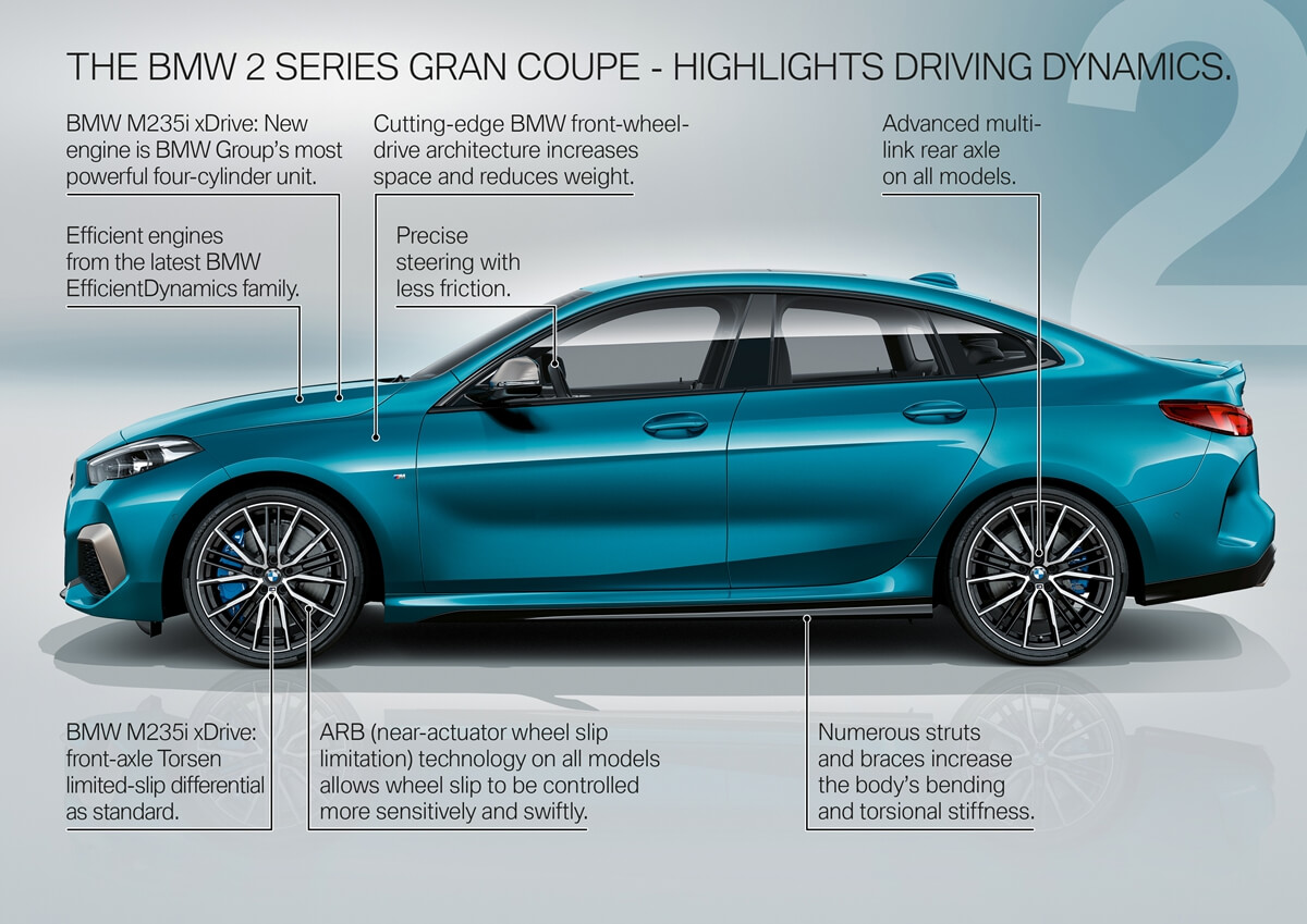 P90370399_highRes_the-all-new-bmw-2-se.jpg