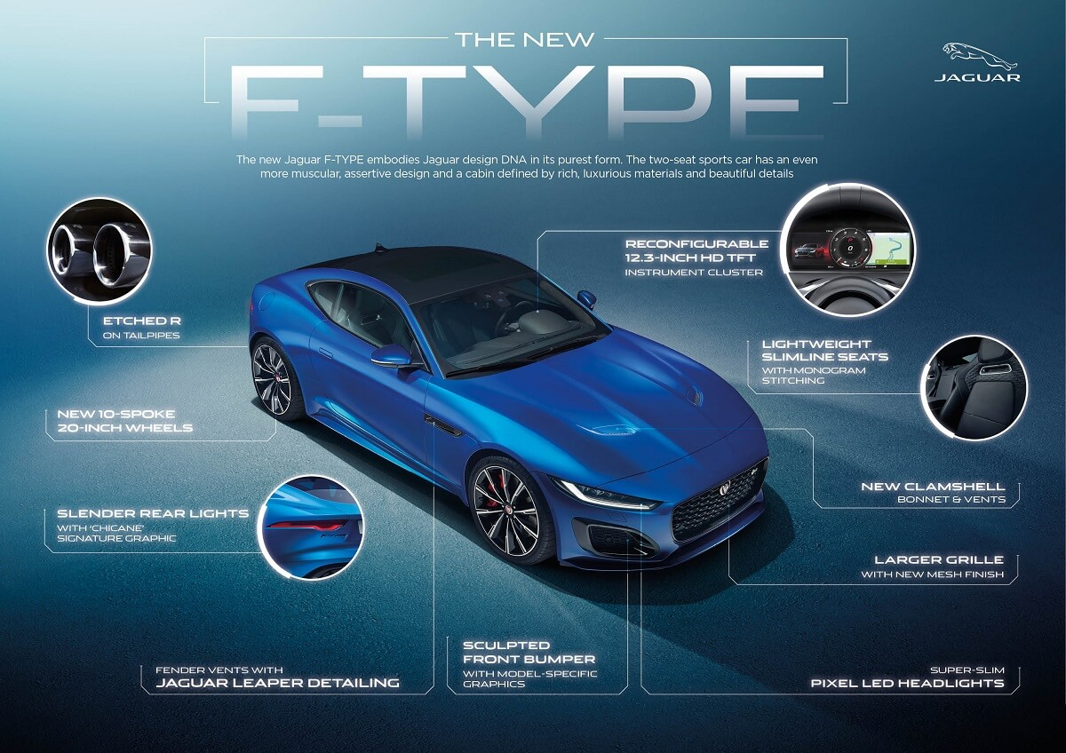Jag_F-TYPE_21MY_Infographic_Design_Highlights_02.12.19.jpg