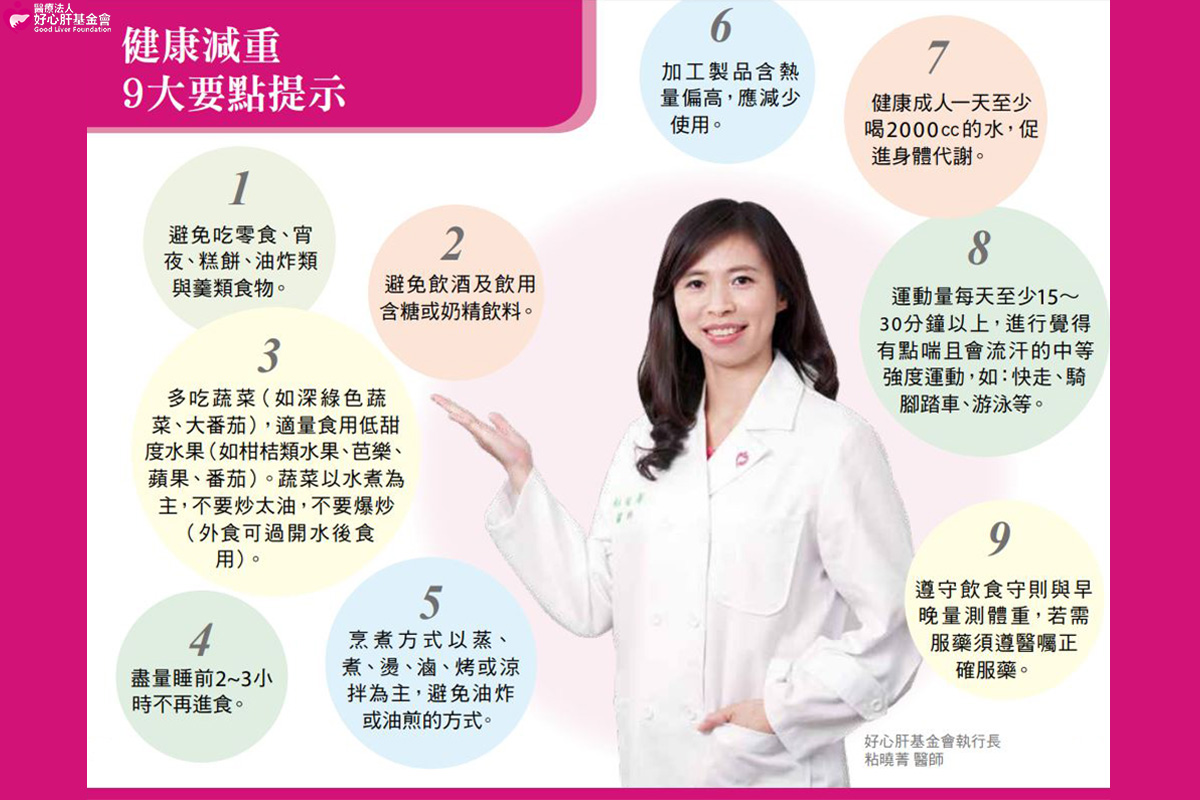 粘醫師告訴你 健康減重9大要點 好心肝·好健康