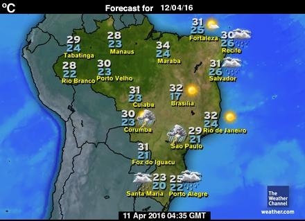 Mapa de previsões