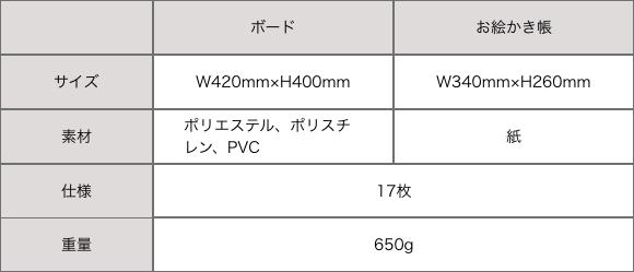 【ボード】サイズ:W420mm×H400mm 素材:ポリエステル、ポリスチレン、PVC 【お絵かき帳】サイズ:W340mm×H260mm 素材:紙 仕様:17枚/重量:625g