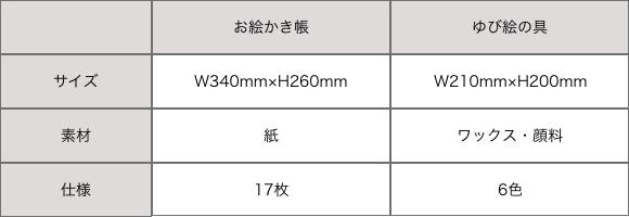 【お絵かき帳】サイズ:W340mm×H260mm 素材:紙 仕様:17枚【ゆび絵の具】サイズ:W210mm×H200mm 素材:ワックス、顔料 仕様:6色