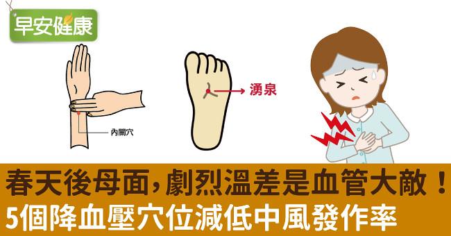 乍暖還寒為血管帶來大危機!養護血壓不可錯過五大穴位保養