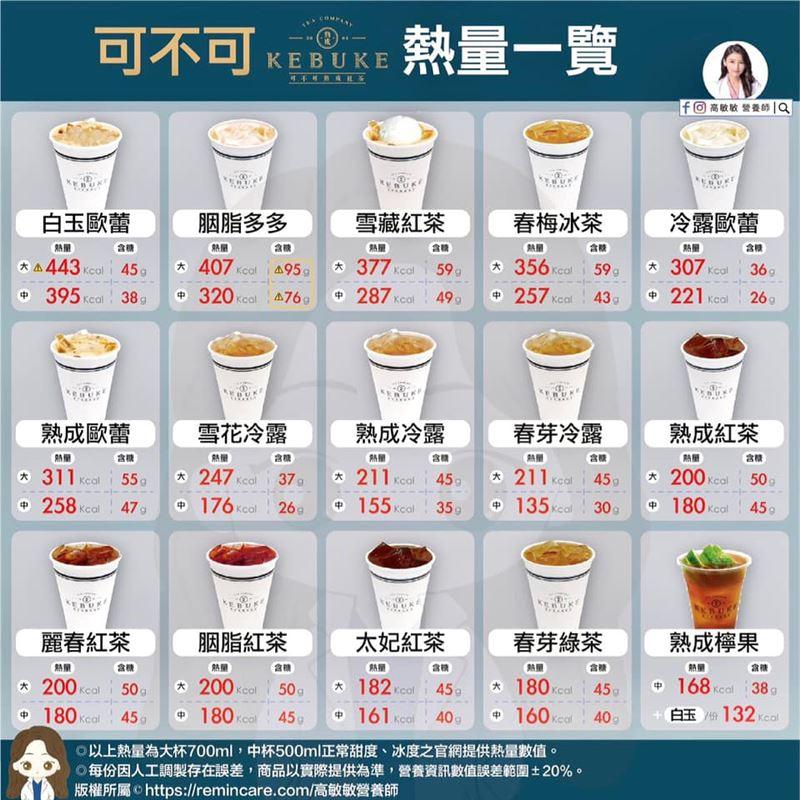 可不可紅茶熱量排行榜 前3名超常喝