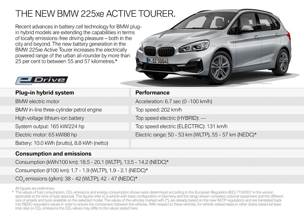 P90362131_highRes_the-new-bmw-225xe-ac.jpg