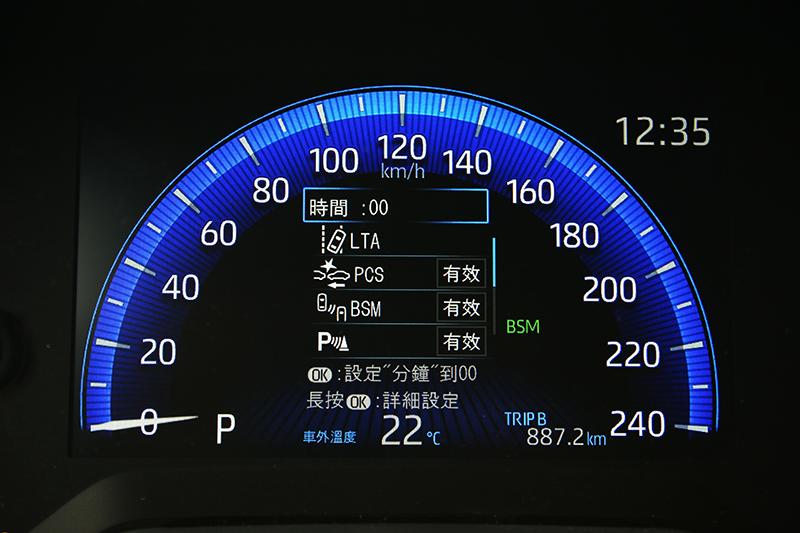 TOYOTA COROLLA CROSS的TSS主動式安全防護系統具備完整的ACC主動式車距維持定速、PCS預警式防護系統(含行人偵測)、LTA車道循跡輔助以及AHB智慧型遠光燈自動切換等系統。