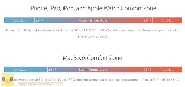 近日 iPhone 電量大減、自動關機?Apple:「它著涼了」!