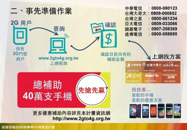 最高補貼2000元,經濟部2G轉4G 懶人包