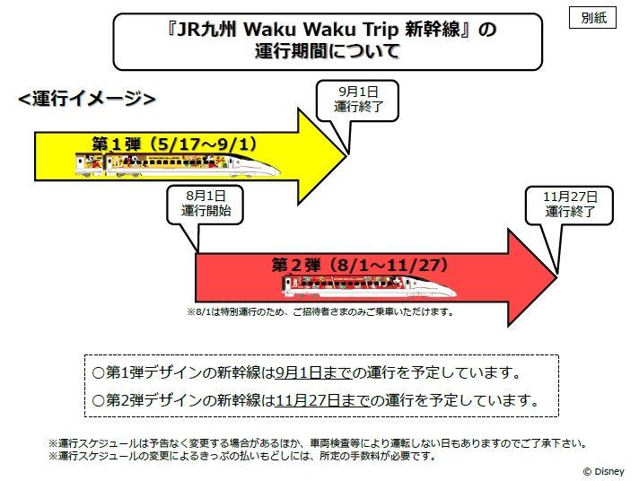 JR九州Waku Waku Trip新幹線 3