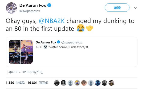 NBA2K在第一次遊戲更新後將FOX的灌籃能力上調至80。(翻攝twitter:De'Aaron Fox)