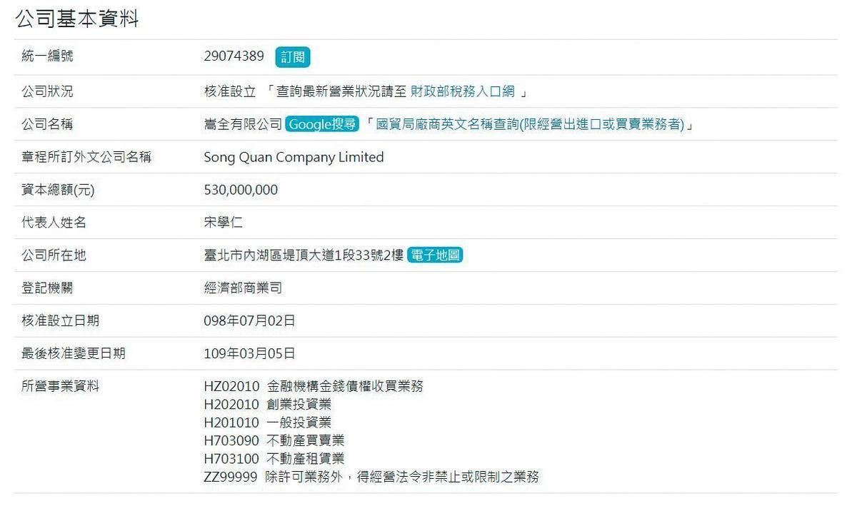宋學仁舉家從香港搬回台灣後,在台成立嵩全公司,張清芳是股東之一。(翻攝自經濟部商業司網站)
