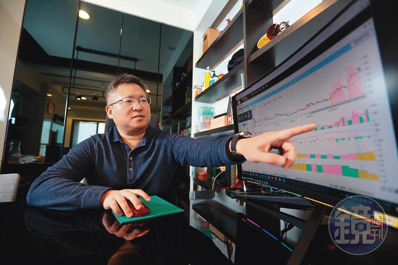 半導體研究員出身的楊啟宏,曾靠著敏銳的嗅覺,在記憶體產業大賺數倍獲利。