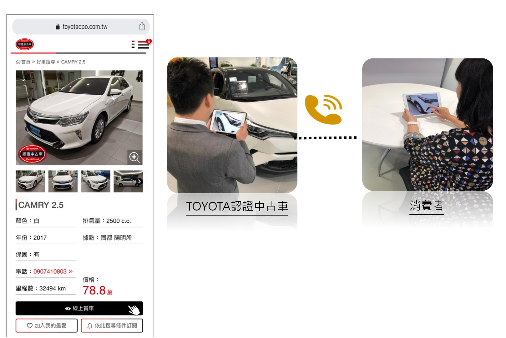 點選線上賞車,即有專人為消費者直播介紹車款。