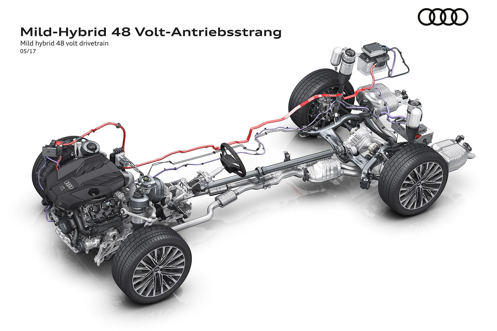 Mild-Hybrid 輕度油電複合動力系統,成為目前車廠降低內燃機引擎油耗以及二氧化碳排放量的顯學。