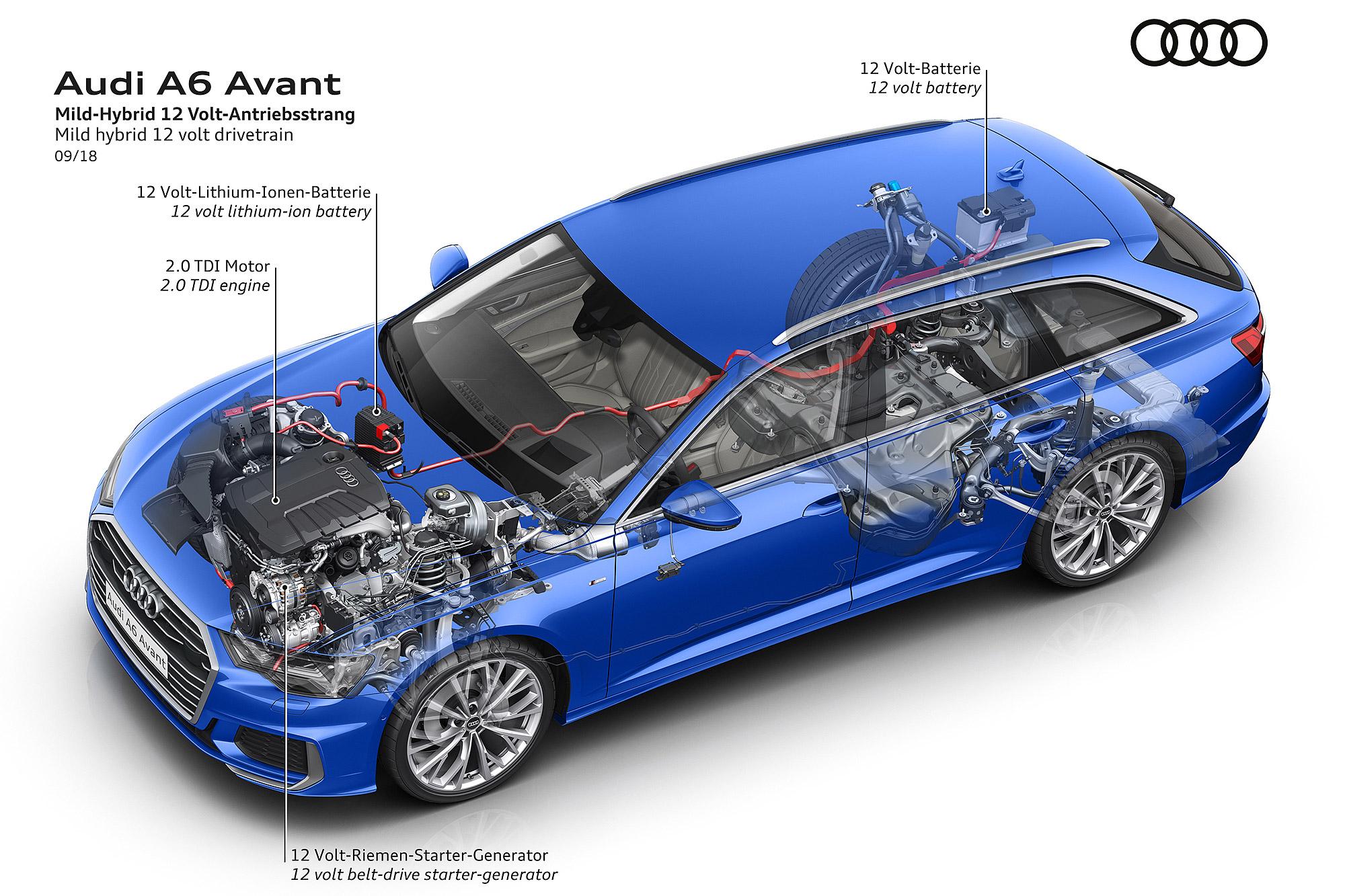 目前整合 12V Mild-Hybrid 系統的 2.0 TDI 引擎已經應用在導入台灣市場的新世代 A6 車系中。