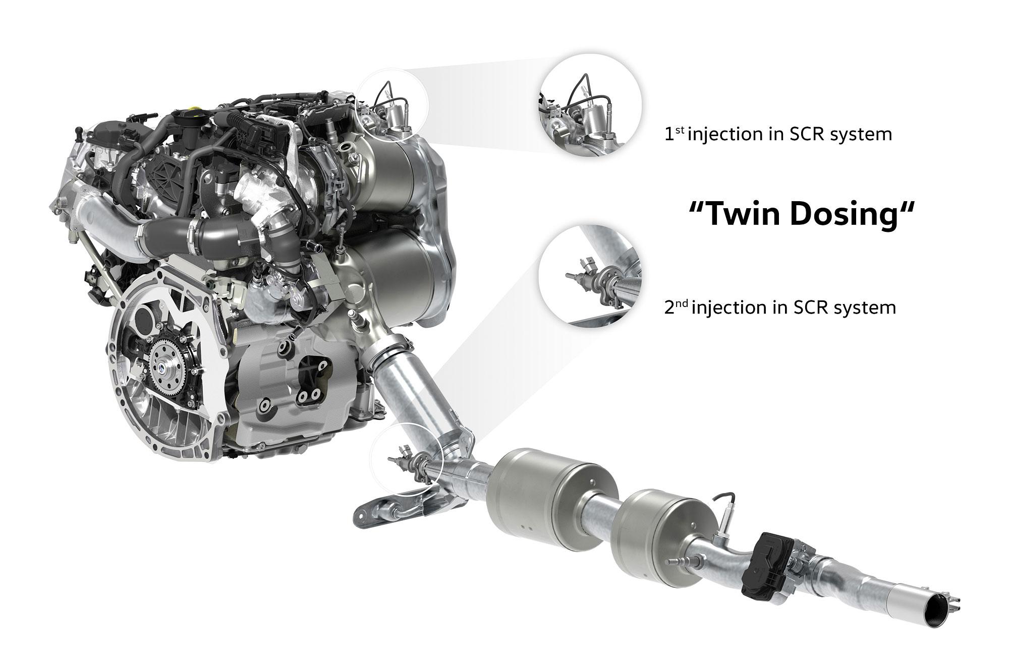 為了讓柴油引擎更潔淨, Volkswagen 推出雙 SCR 系統。