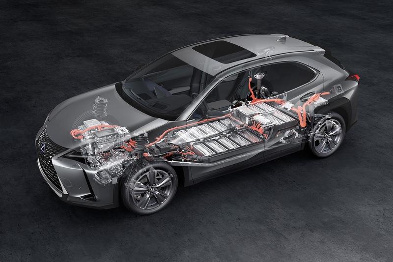 近日傳出Lexus註冊RZ450e商標,目前僅能大概確定會是電動車。