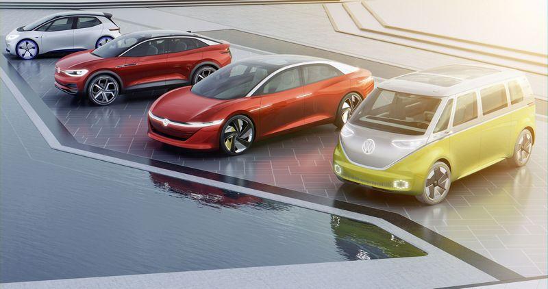 Volkswagen集團計劃要於2029年推出75款電動車。