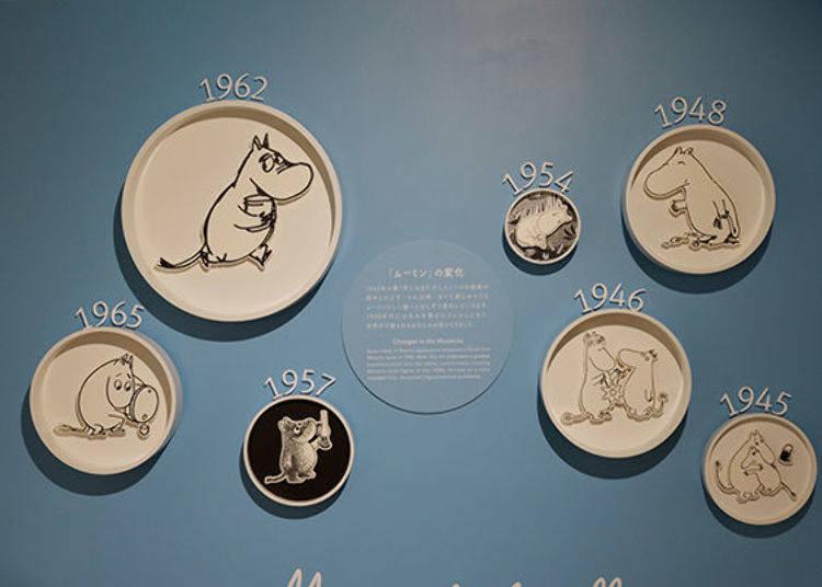 ▲使用1950年代盛行的圓形膠捲邊框來介紹嚕嚕米從以前到現在的風格變遷,確實1945年的嚕嚕米和1962年的筆觸完全不一樣呢!