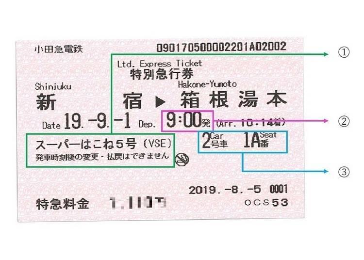 ①列車・車形 ②出發時間 ③車廂號碼・座位號碼