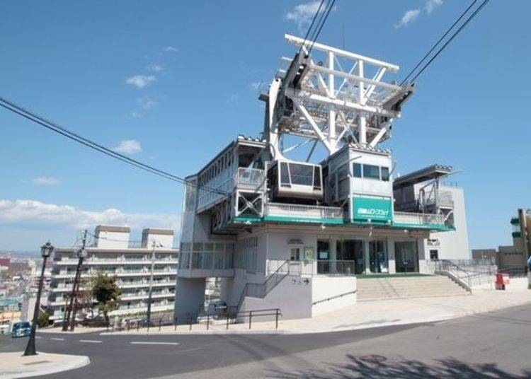 ▲位於函館市市區高台的山麓站