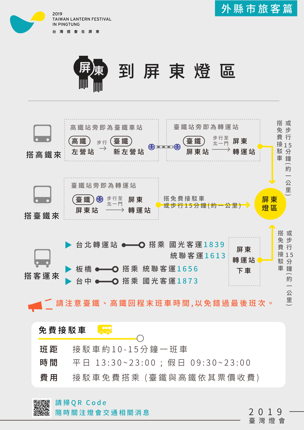 高鐵、客運、自行開車到屏東燈區懶人包圖:屏東縣政府/提供