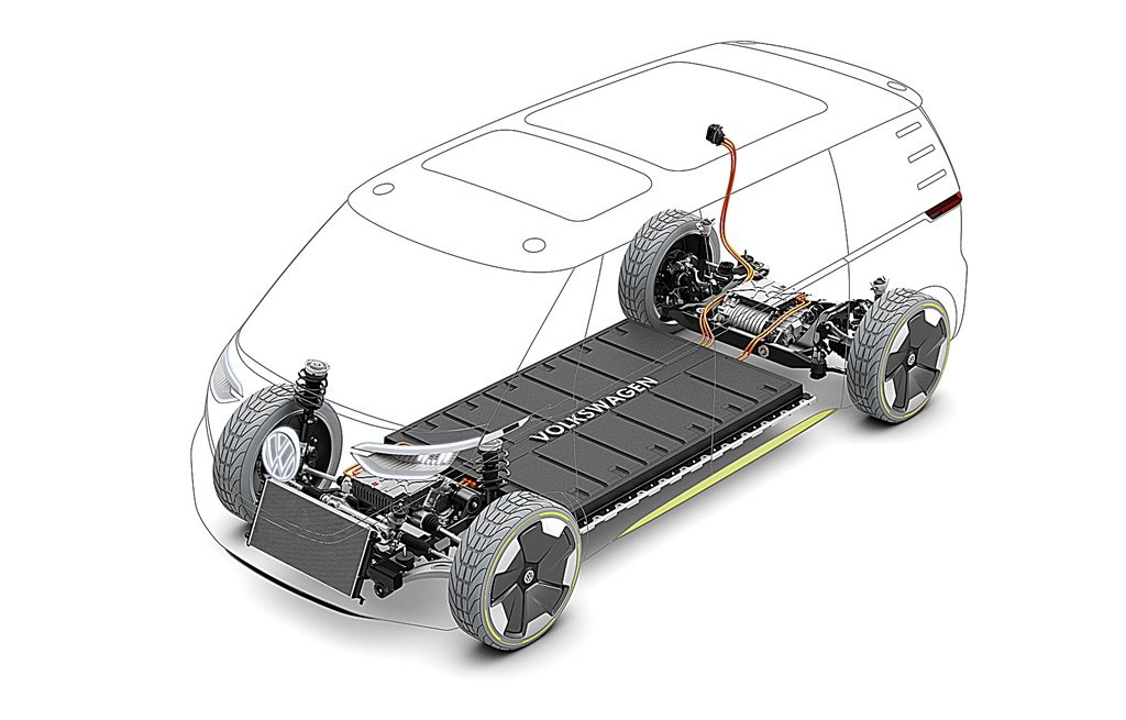 FORD和VW雙方達成協議,將共享電動車和自駕車的相關技術