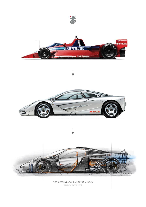 名家出手!Gordon Murray全新超跑T.50預告2022年登場