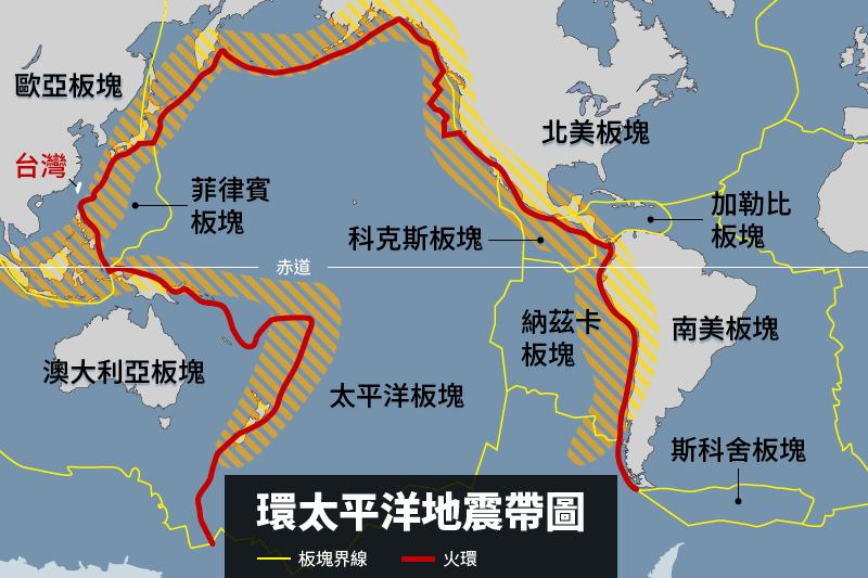 環太平洋地震帶。(製圖:風傳媒)